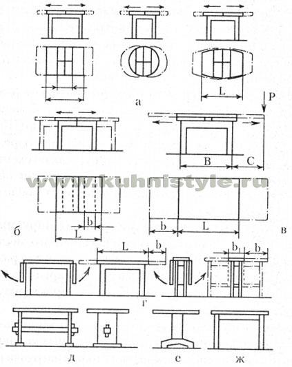 Рис.1 Обеденные столы: а-г - схемы трансформации крышек; д-ж - схемы подстолий; з-л - соединение деталей...