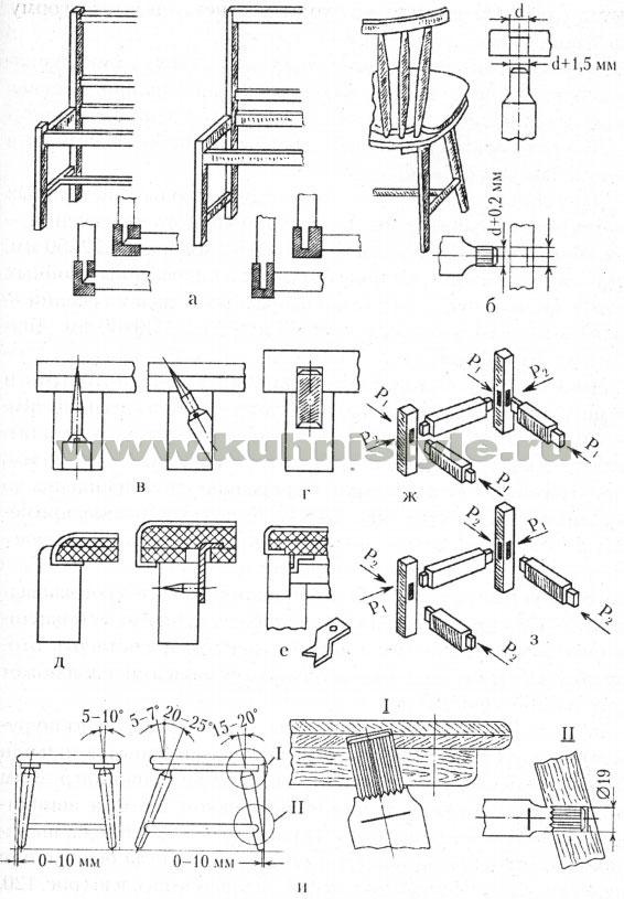 Конструкция и схемы сборки