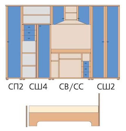 Как собрать детскую мебель